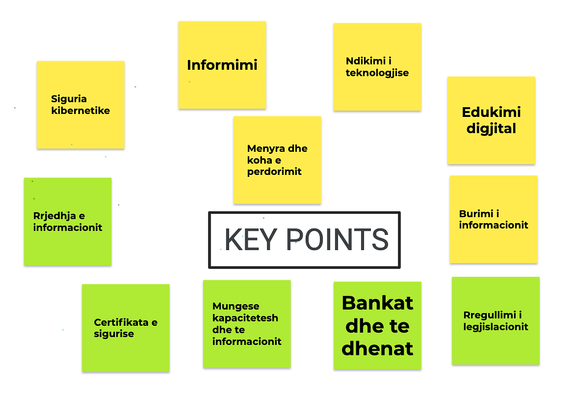 A screenshot of key points shared in on a Miro board in Albanian - they have been summarised in this blog post